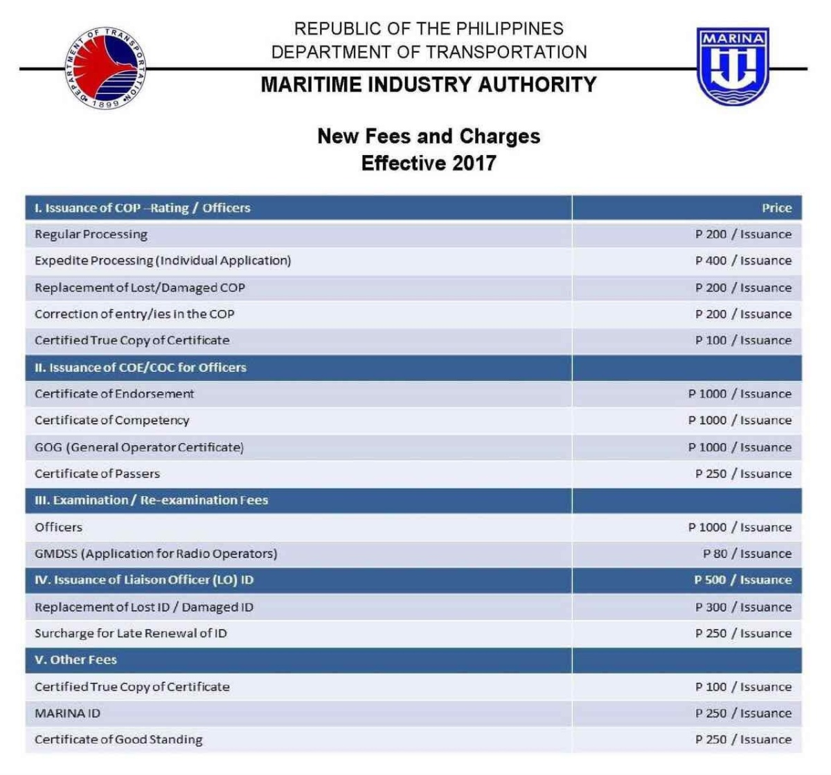 CERTIFICATION, EXAMINATION & OTHER RELATED FEES UNDER STCW